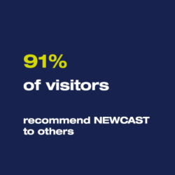 96 % of visitors recommend NEWCAST