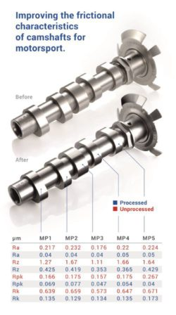 Improving the frictional characteristics of camshafts for motorsport © 2018 OTEC Präzisionsfinish GmbH