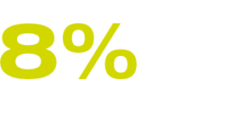 8% Preparation of purchase decision